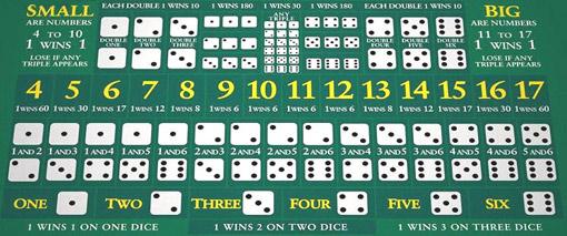 online casino deutsch paysafe